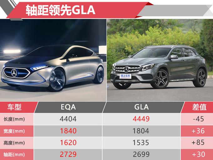 奔驰纯电动GLA将国产 年产6.5万辆 售价40万元起
