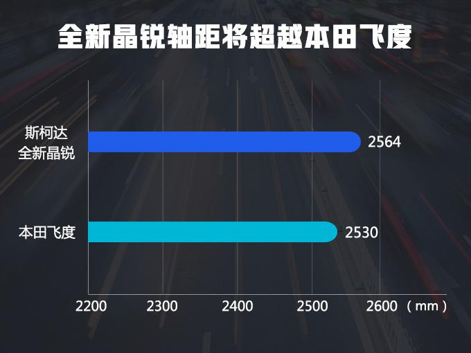 """大众全新POLO换标车,比本田""""超跑""""还大,售价不到6万"""