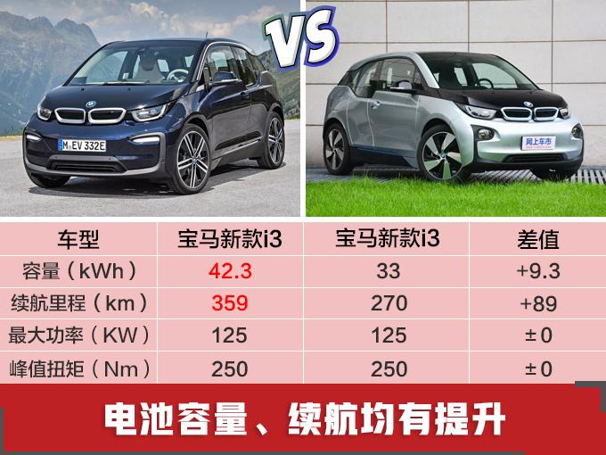 新能源还是日系的天下?再等1个月,12款德系电动车陆续开卖