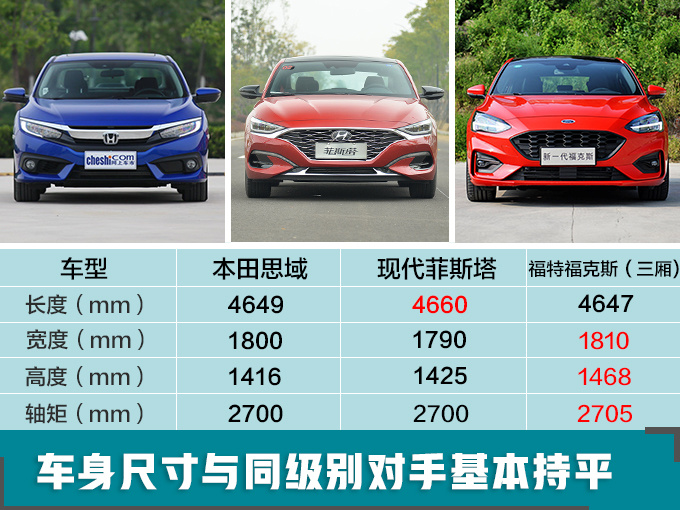 势不可挡!本田轿车再度崛起,优惠不到万元,但买车要排队