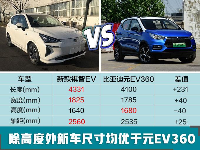 日系电动SUV将国产,续航500km+,颜值超高,10多万就能买?