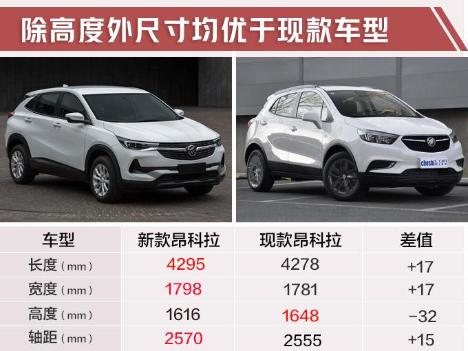 美系SUV逆袭!别克昂科拉大幅加长,远超日产逍客,14万就能买!