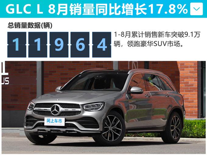 奔驰长轴距GLC、E级销售火爆,国产GLB将上市,宝马X1要小心了