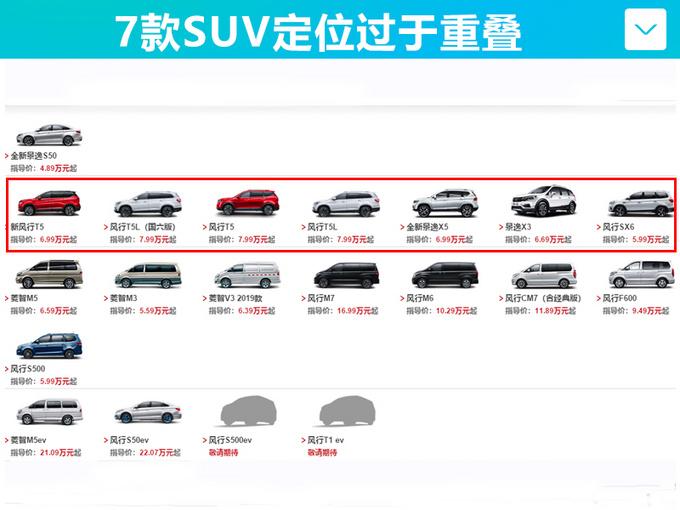 曾得宝马支持,现新车刚上市就大幅降价,这款SUV你觉得值吗