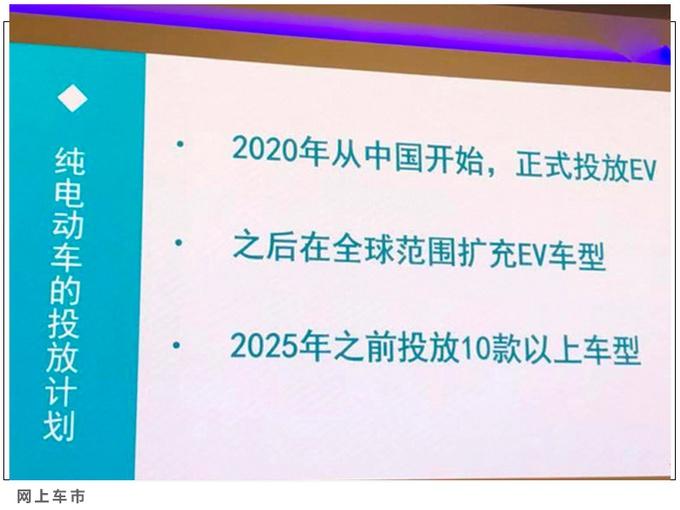 丰田豪掷63.42亿人民币,国产2款SUV+新MPV!个头估计都不小