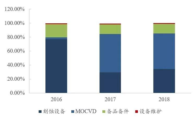dafa赌场网上充值 因越南大米出口下降 多个东南亚大米出口国抢占中国进口市场