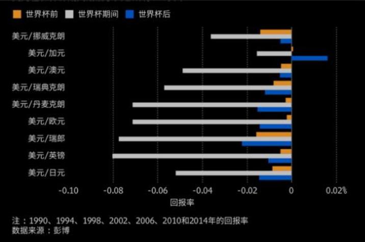 白银回吐涨幅不断刷新日低  贸易纠纷将如何影响美元?