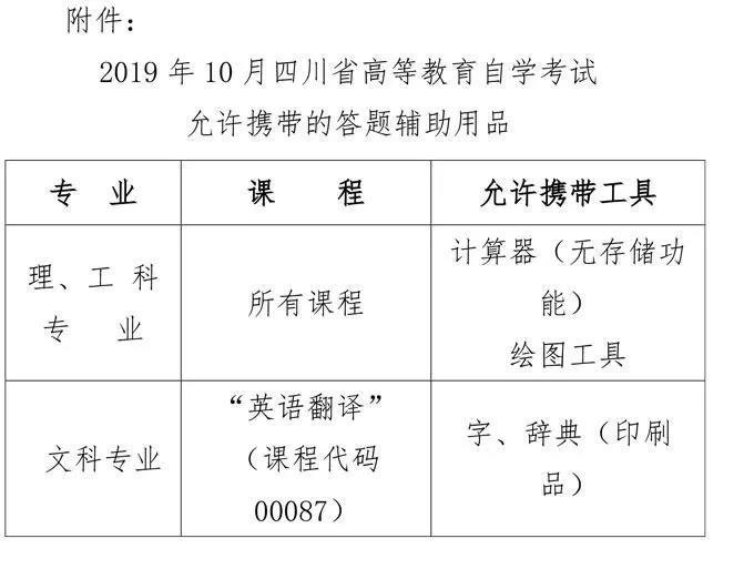 自考生注意!四川省2019年10月高等教育自学考试特别提醒