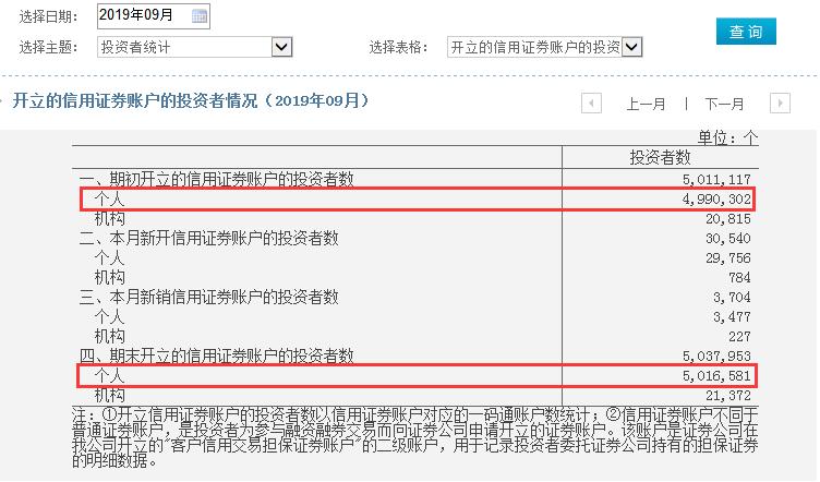 杏彩官网注册网上娱乐站|民生银行屈霆:新旧动能转换期,银行如何选赛道?