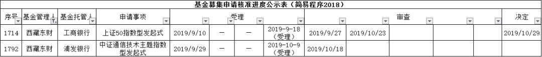 海南七星代理投注网|环保严管风暴加剧 中央环保督察组