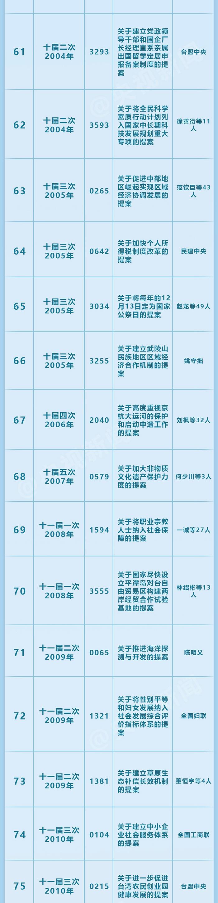 「ag平台手机版官网」关岛足球解密:封闭训练刻意保持神秘,临阵更换七人