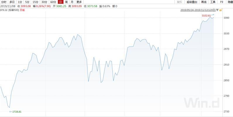 澳门娱乐场黄金城试玩-小摩给予腾讯控股目标价450港元