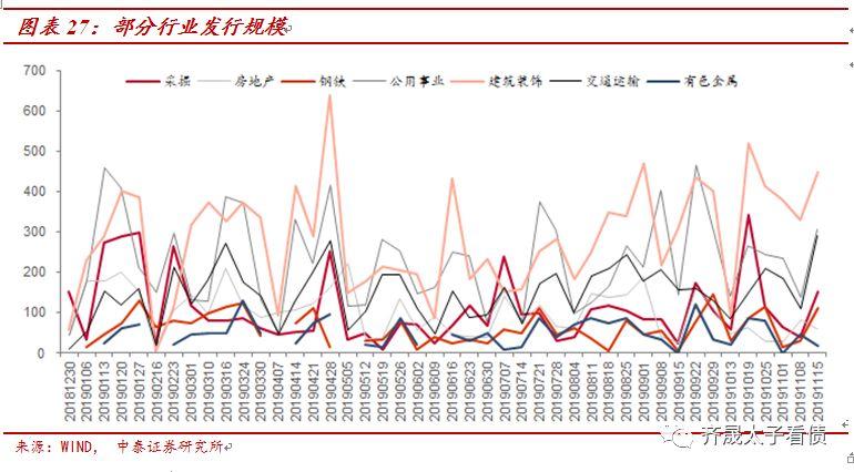 百乐岛娱乐场打造诚信 - 达安股份股东吴君晔质押370万股 2019年上半年净利同比增长0.81%