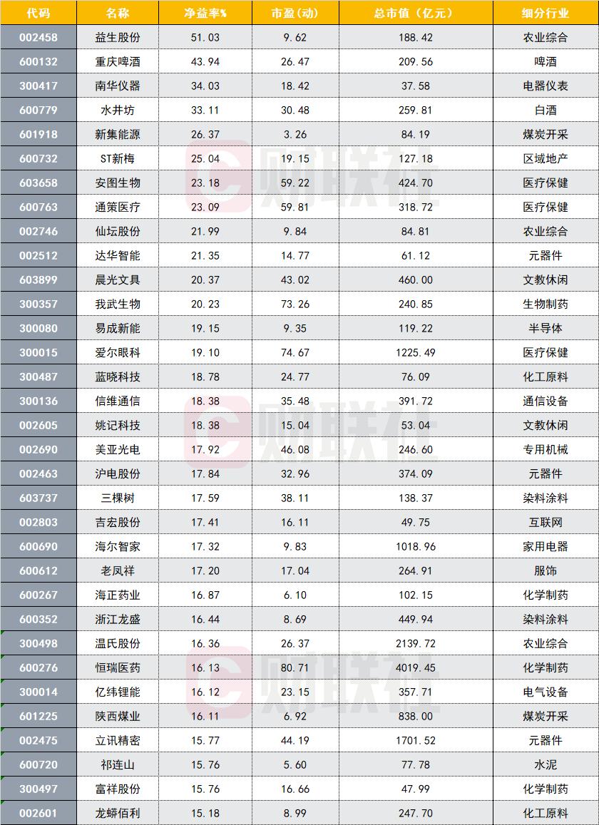 """娱乐平台快3 - 为乡村振兴融入高校""""智慧"""" 郫都区19所驻区高校和33个乡村振兴示范点组成""""事业合伙人"""""""