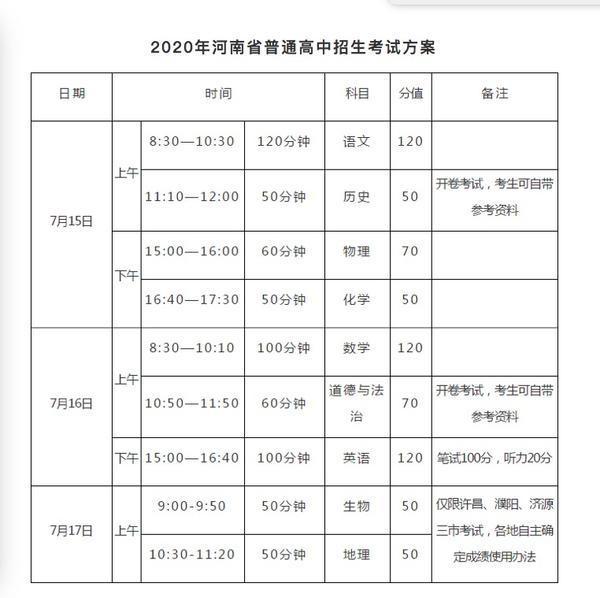 河南2020年中招政策发布:8月2日第一批次开始录取