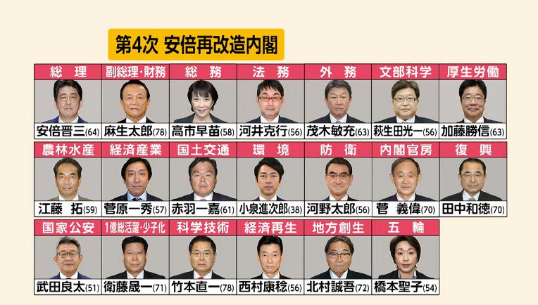 第四届安倍第二次改组内阁(富士电视台)