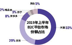 太阳城咨询端app 艺博会彰显广州文化大实力