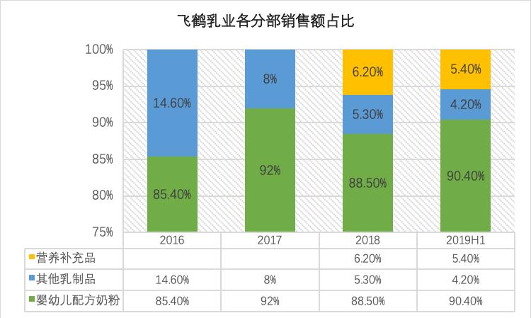 金盛代理_东吴证券:关注带量采购全国扩面,聚焦核心资产