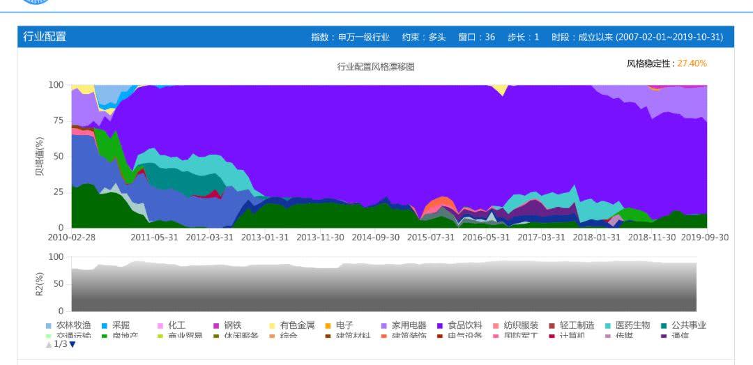 旺百家娱乐平台怎么样 2019年10月30日荆门市挂牌1宗商业/办公用地 起始价2341.00万元