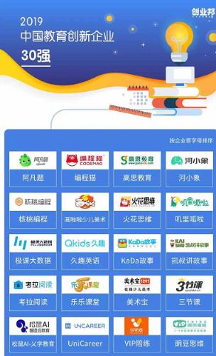 全面推进少儿编程教育 编程猫获创业邦2109中国教育创新企业30强