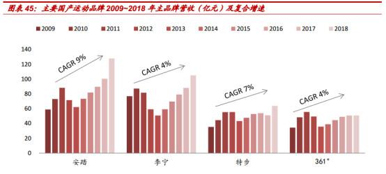 菲律宾网赌曝光|中国金融租赁上升23% 获主要股东增持