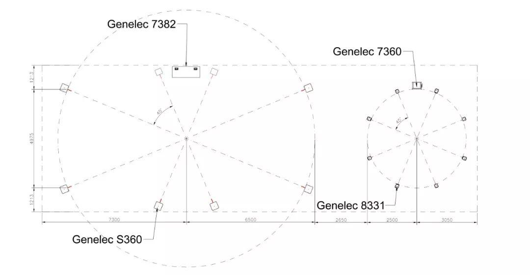 限额报名 | 「THE CYCLE」环绕声氛围音乐演出——Sound Blanc白 × GENELEC
