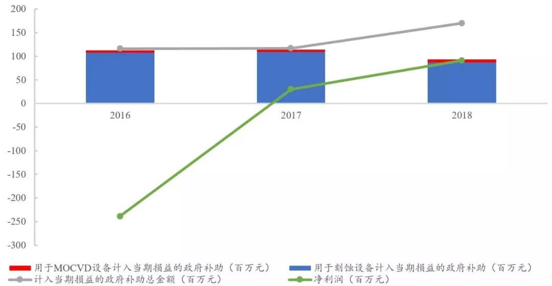 九洲赌博_宝龙珠海湖州补仓 销售跨过500亿后的规模命题
