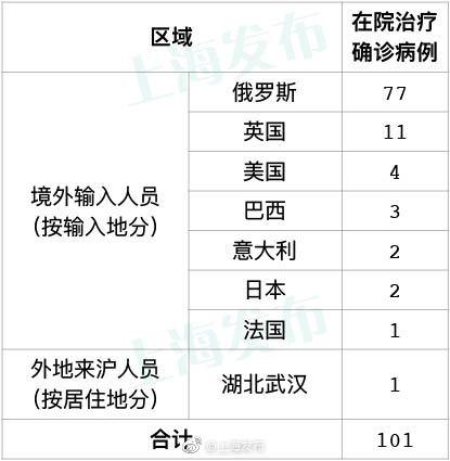 【天富】新冠肺炎确诊病例新增1例境外输入病例天富图片