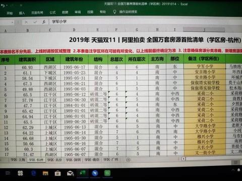 http://www.shangoudaohang.com/jinrong/222346.html