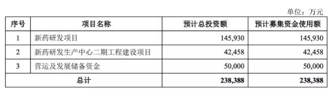 「bwin真人手机版」黑龙江房地产新规:明年起开发项目资本金全面监管