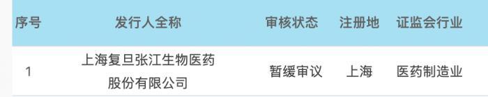 """科创板首例:上市委为什么对复旦张江""""暂缓审议""""?"""