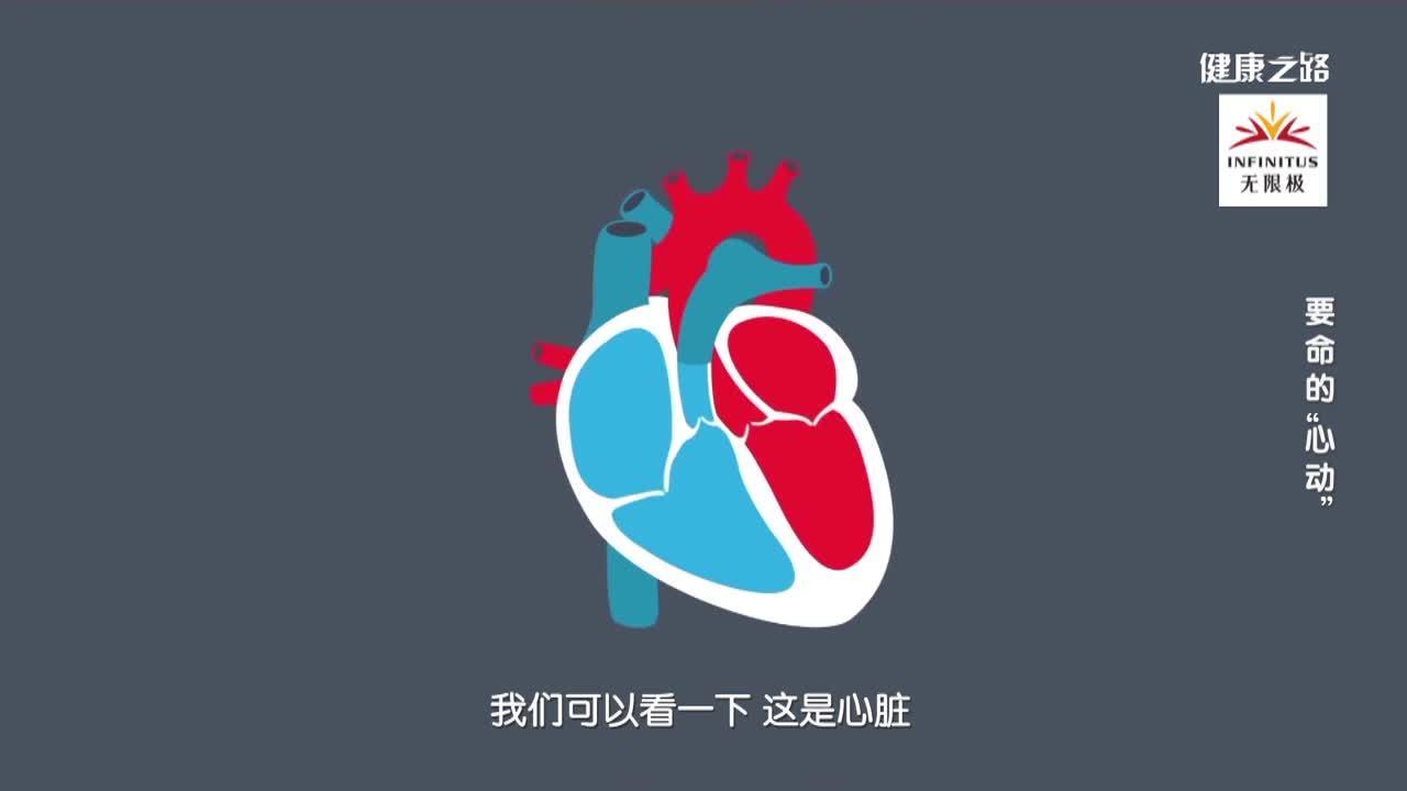 心房颤动为何会引起脑卒中?