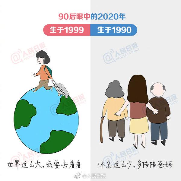 90后眼中的2020年 以为2012就世界末日了 没想到活到了2020