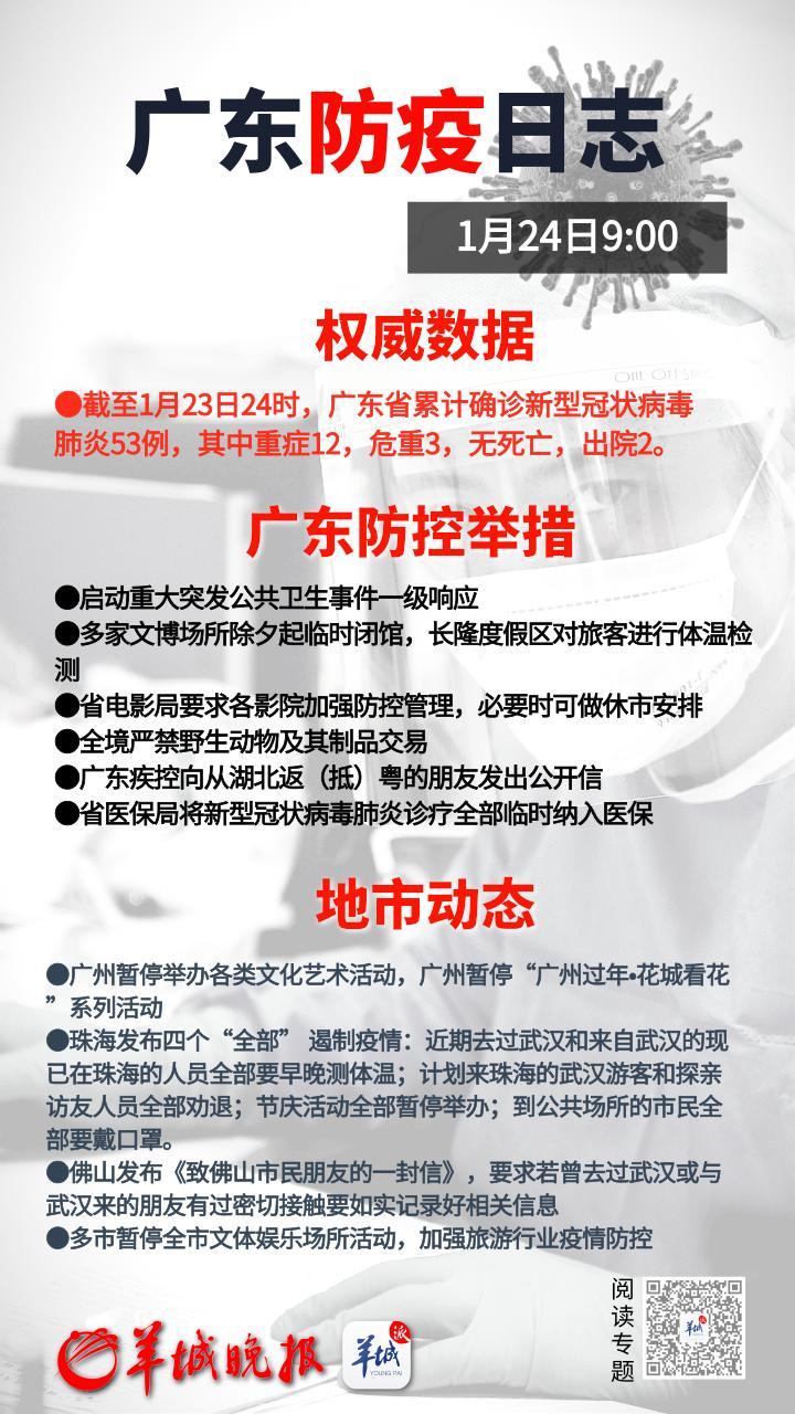 【广东防疫日志】广东多家文博场所闭馆(24日9时)