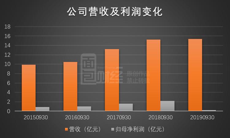 一码娱乐平台网址-收评:沪股通净流入10.8亿 深股通净流入24.4亿