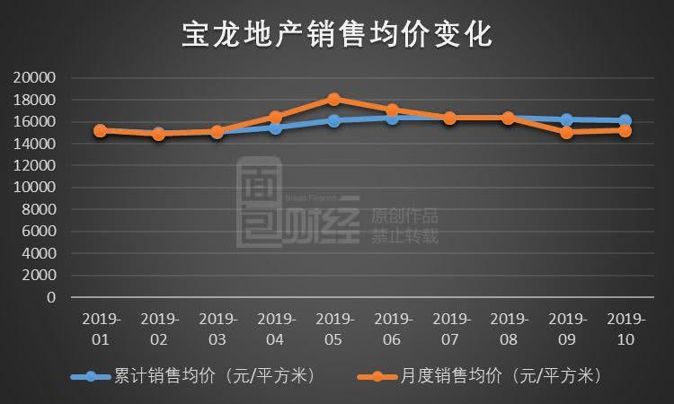 """ag平台亚洲·百岁雪铁龙欲破在华""""中年危机""""押宝智能网联与服务以反转市场"""