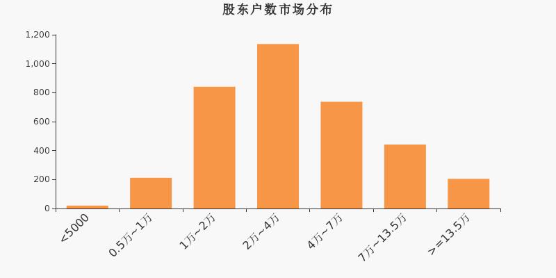 http://www.xiaoluxinxi.com/jiancaijiazhuang/308240.html