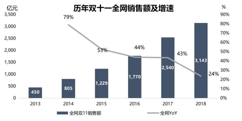 拉菲娱乐2平台官方网_黑龙江出台新规:禁止房企通过贷款或融资拿地