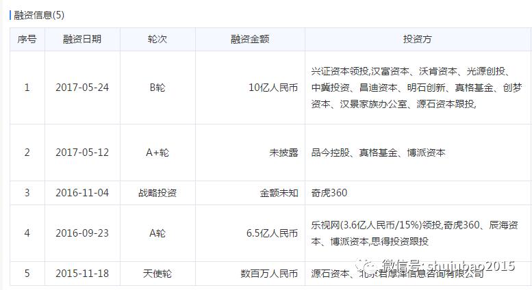 龙城网上娱乐|交通银行董事长彭纯将出任中投公司董事长一职