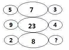 一道数学题难倒13亿人,史上最诡异的数学题!你敢来挑战吗
