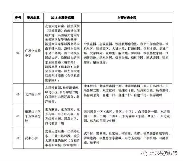 武汉将v下册中小学划片下册附大光谷小学对口入范围语文题片区课后图片