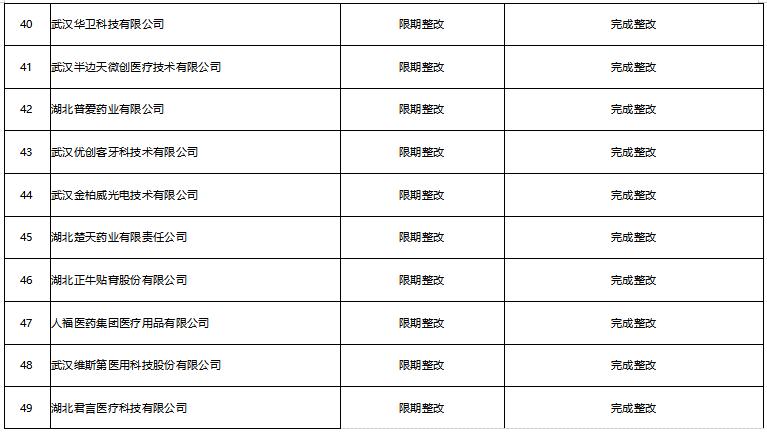 澳门网络在线平台|上海证大:戴志康2015年已清出股份 与其无任何关系