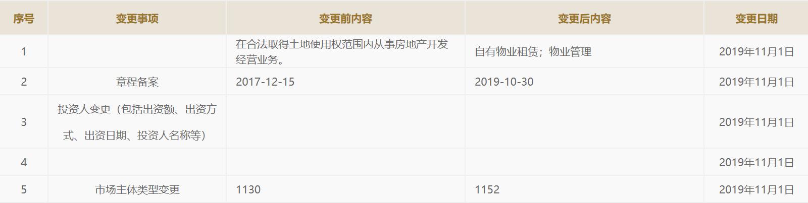 巴黎人网上娱乐网,上个月,重庆市民的存款有所减少,但是房贷增长迅速