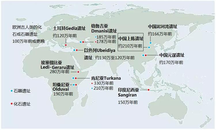 世界范围内重要的古人类遗址点分布图。