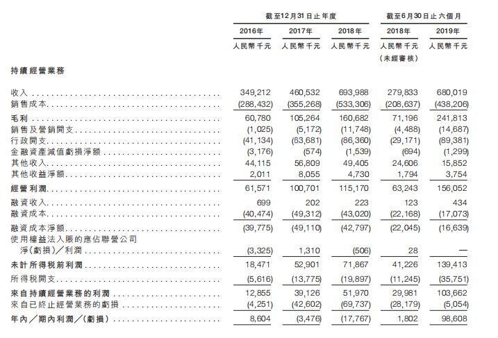 英超预测万博,Lazada未来是否进军中国?CEO:我们侧重于局部市场