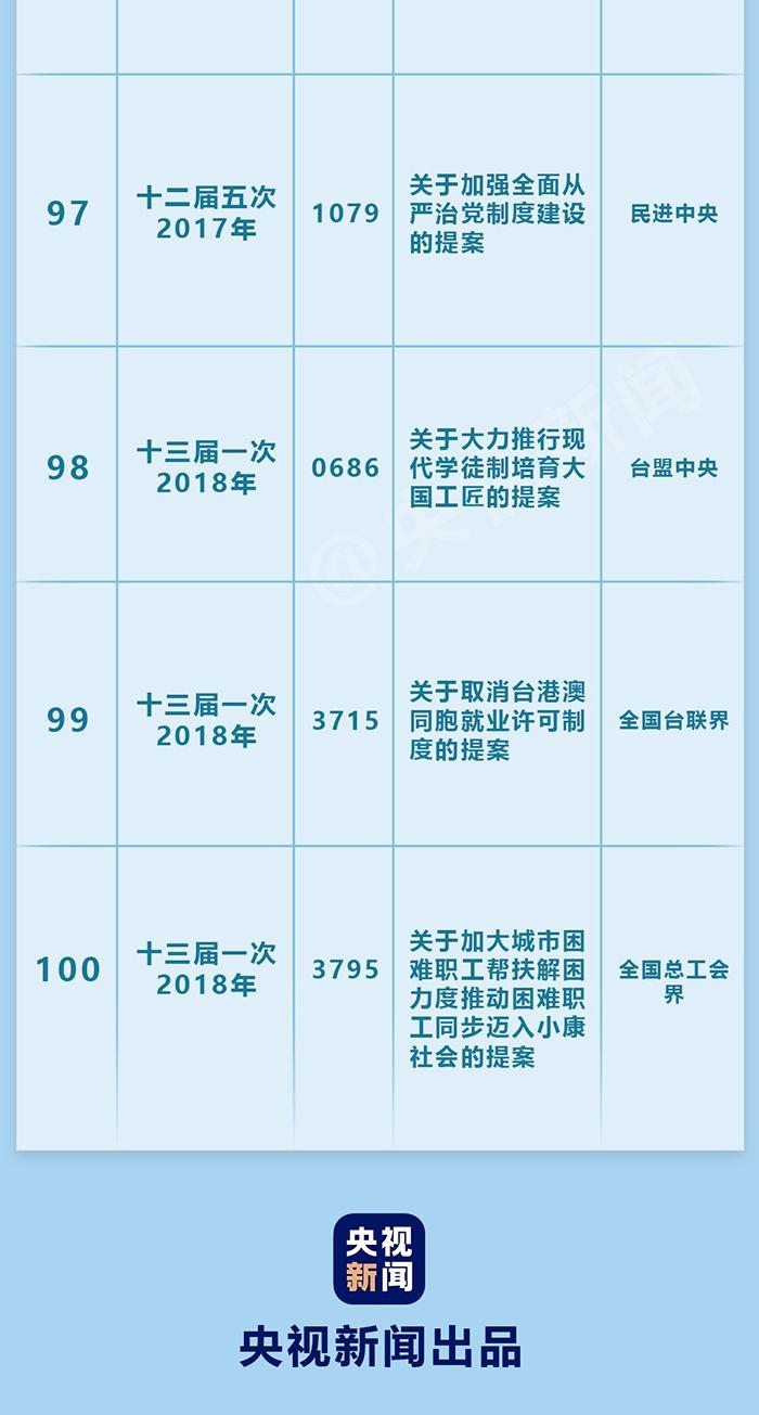 """「中金国际在线平台」万科11.5亿购房尾款ABS状态更新为""""通过"""""""