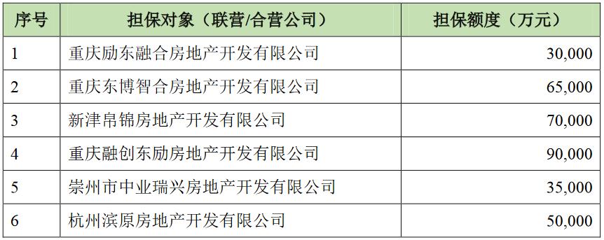 迪马股份:拟为8家联营企业提供42.4亿元融资担保额度