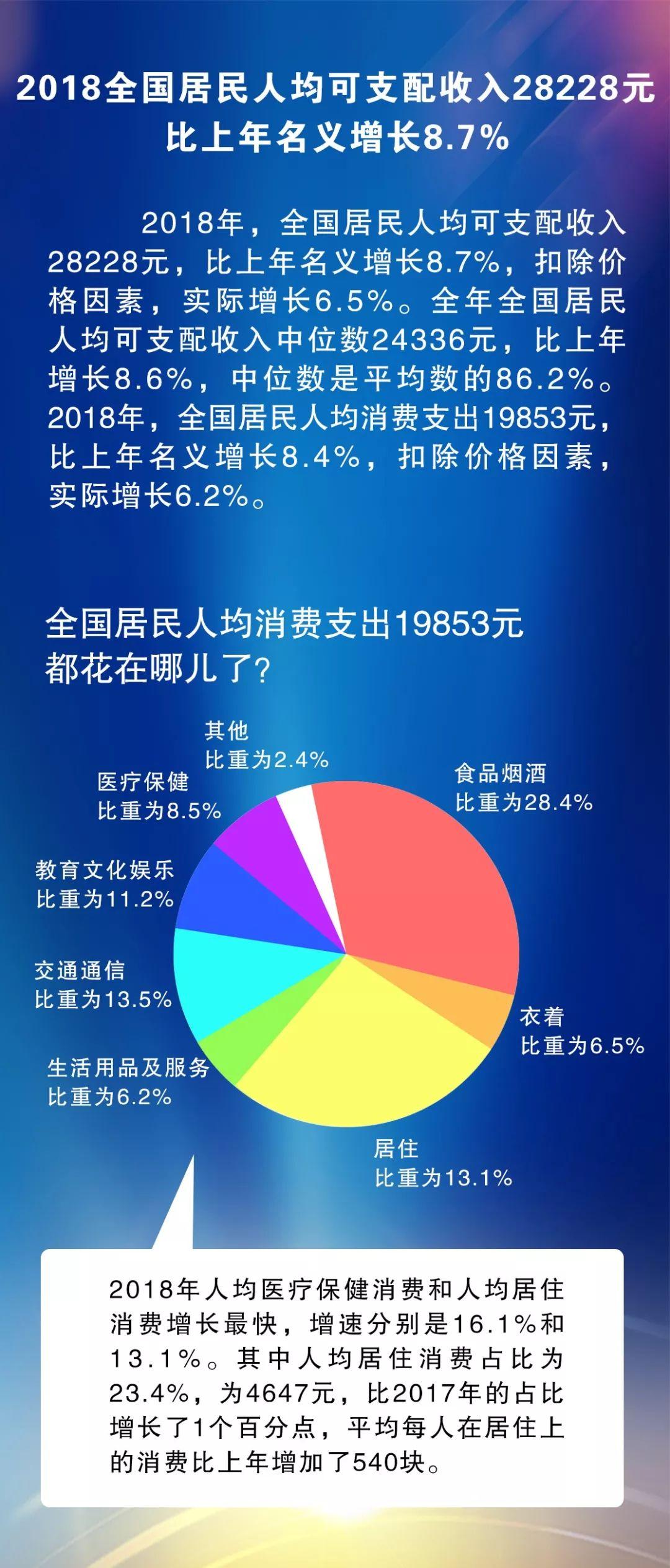 2019年福建经济总量_...新BBD中国新经济指数降至近20月新低