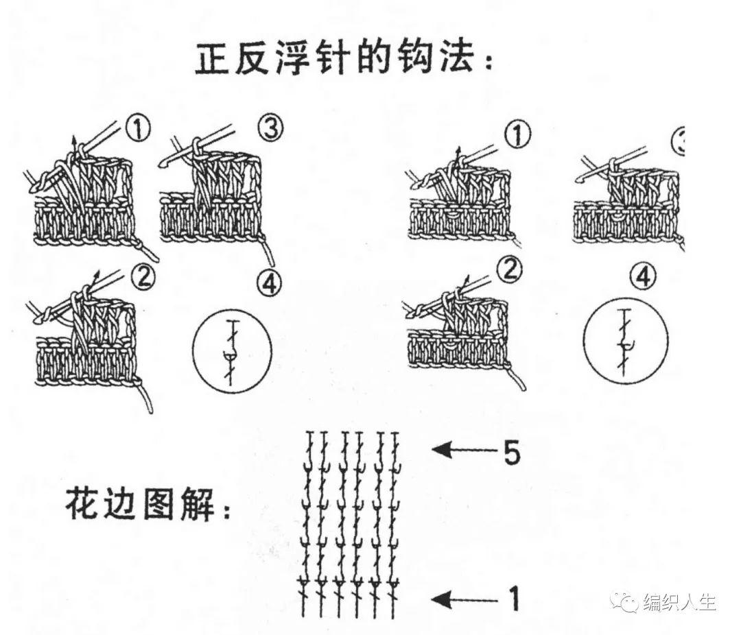 5钩针 成衣尺寸:(单位cm)   定型后平铺量,胸围86,衣长80,侧边(腋下量
