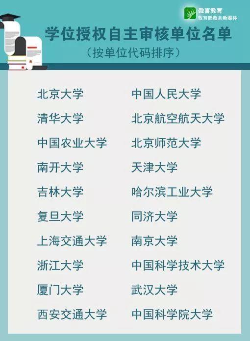 ▲教育部政务新媒体发布的试行高校名单。